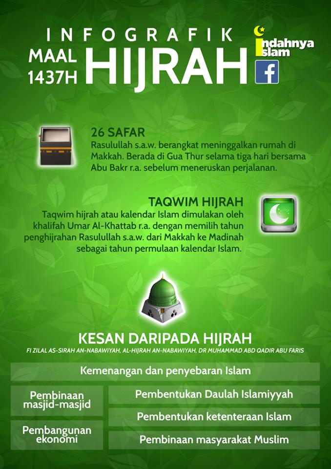 Maal Hijrah 1437H