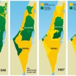 Kronologi Nakbah Palestin
